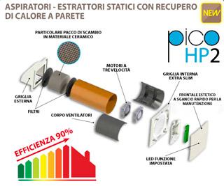 PICO HP2 – TECNOSYSTEMI